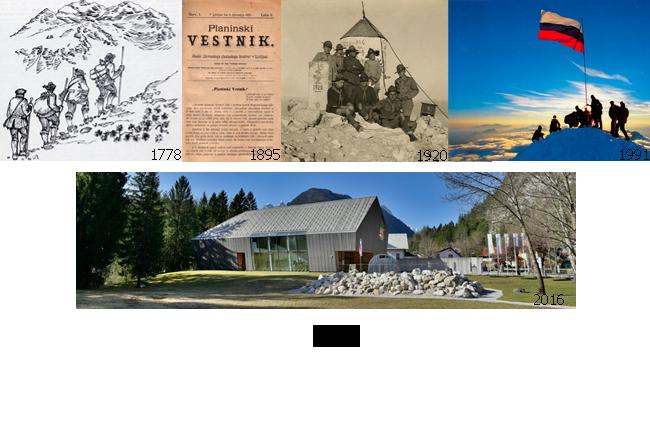 Časovni trak planinske zgodovine